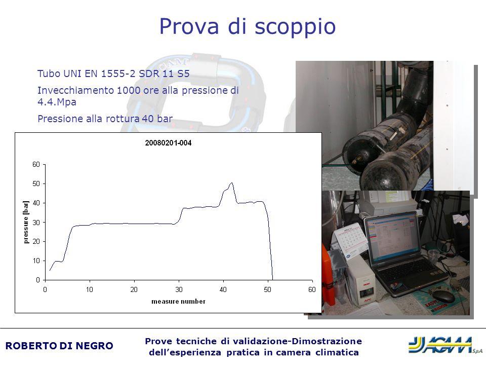 Prova di scoppio Tubo UNI EN 1555-2 SDR 11 S5