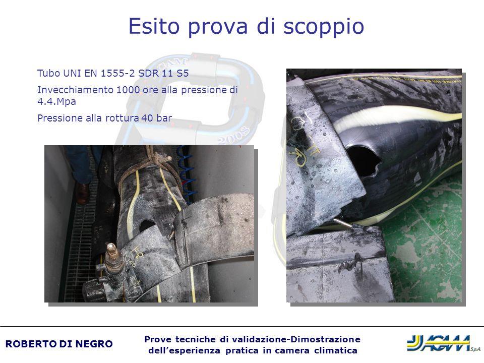 Esito prova di scoppio Tubo UNI EN 1555-2 SDR 11 S5