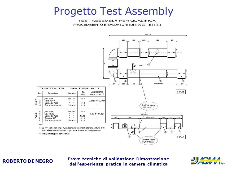 Progetto Test Assembly