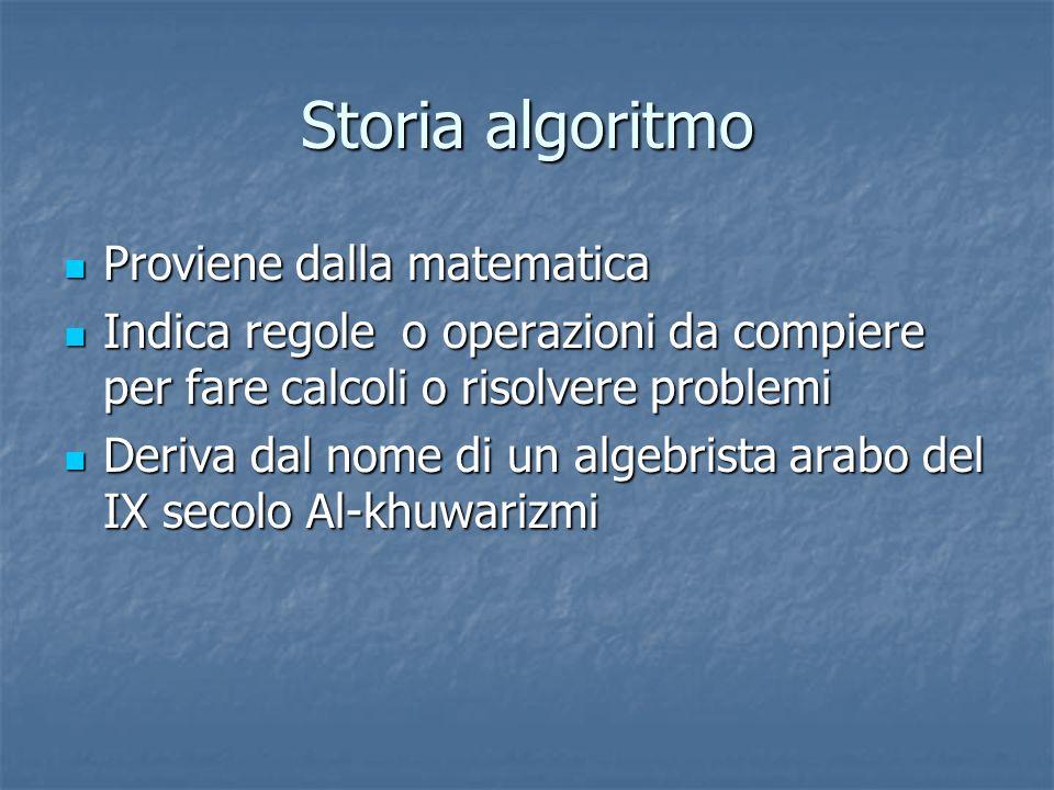 Storia algoritmo Proviene dalla matematica