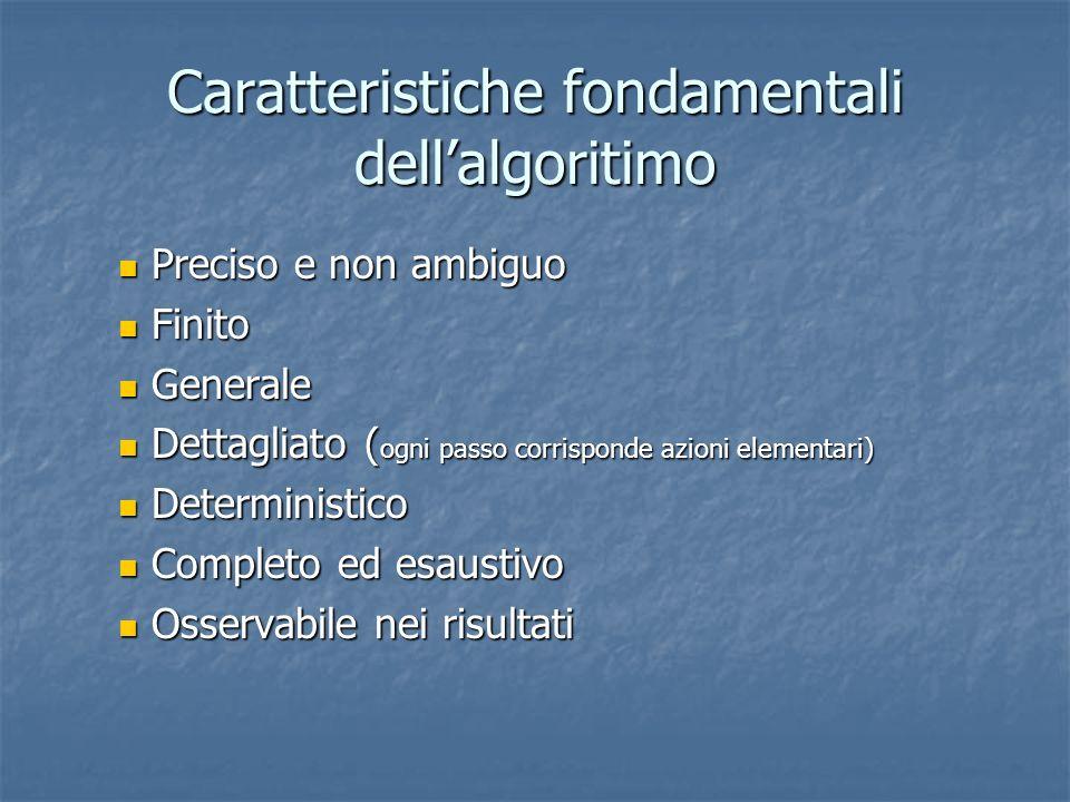 Caratteristiche fondamentali dell'algoritimo
