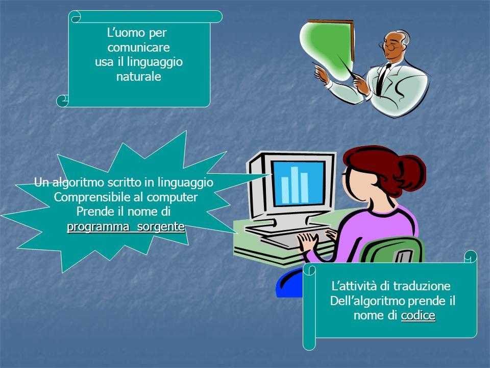Un algoritmo scritto in linguaggio Comprensibile al computer