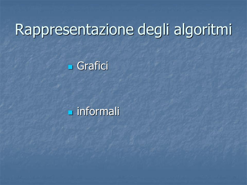 Rappresentazione degli algoritmi