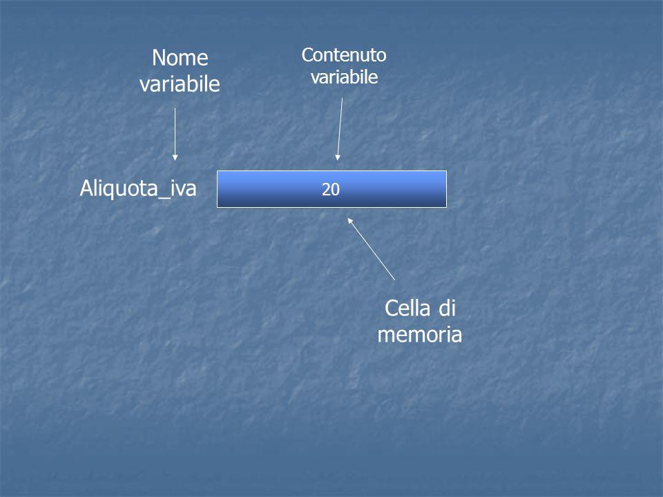 Nome variabile Contenuto variabile Aliquota_iva 20 Cella di memoria