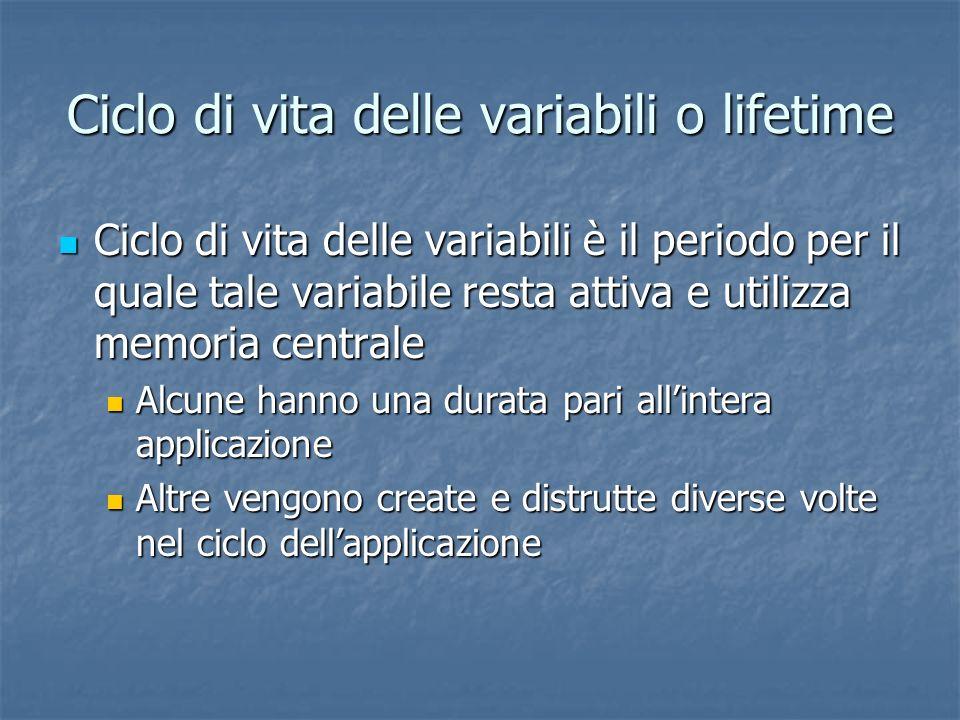 Ciclo di vita delle variabili o lifetime
