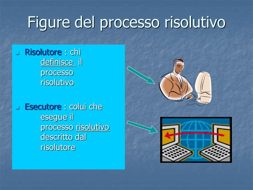 Figure del processo risolutivo
