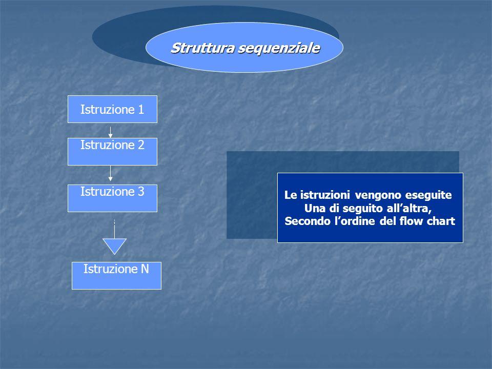 Struttura sequenziale
