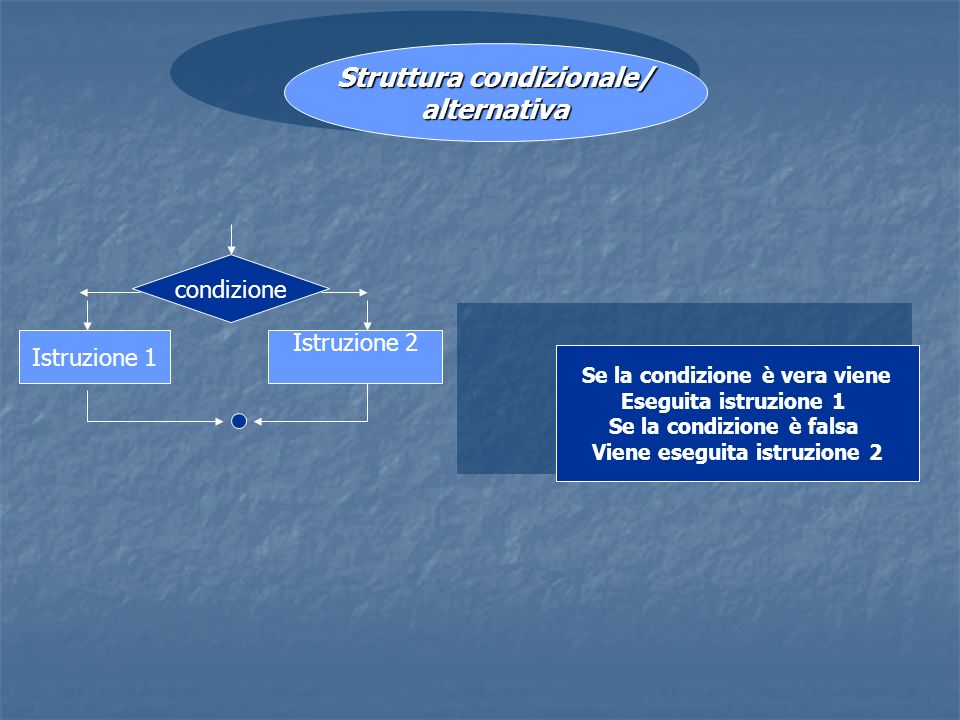 Struttura condizionale/ alternativa