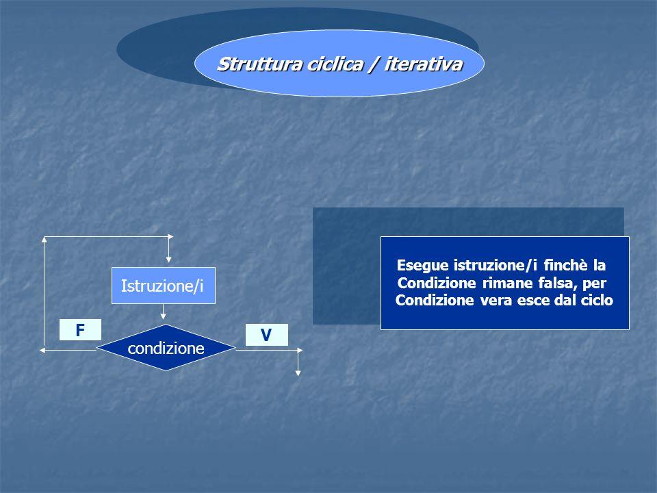 Struttura ciclica / iterativa