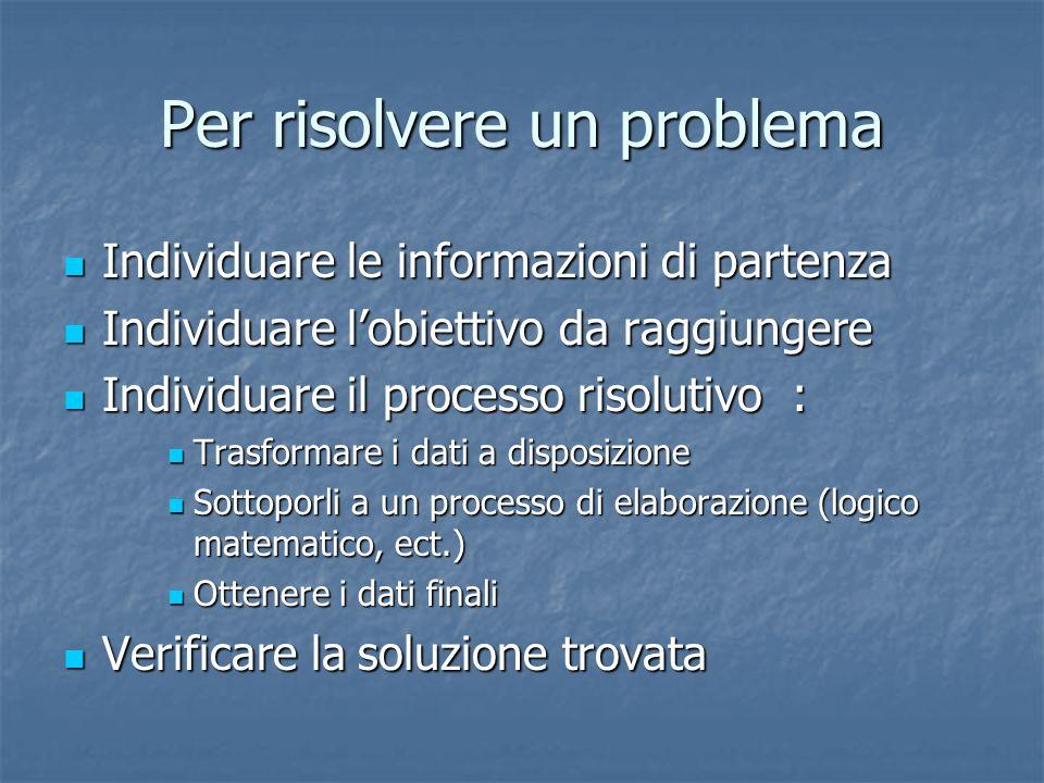 Per risolvere un problema