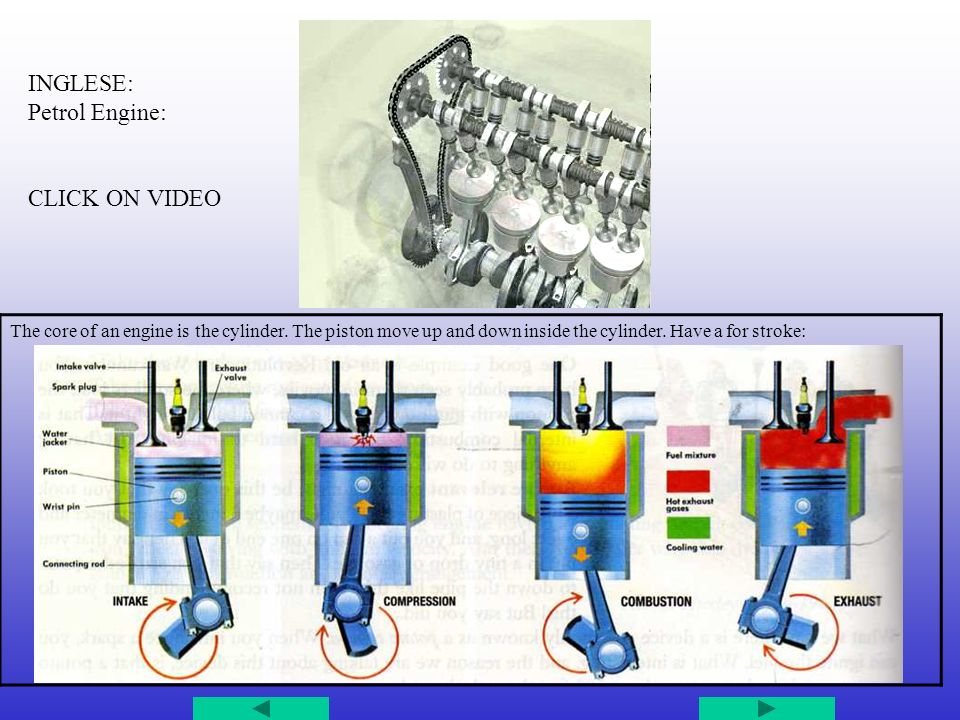INGLESE: Petrol Engine: CLICK ON VIDEO