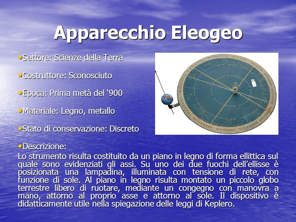 Istituto magistrale g mazzini ppt scaricare for Strumento di layout piano terra