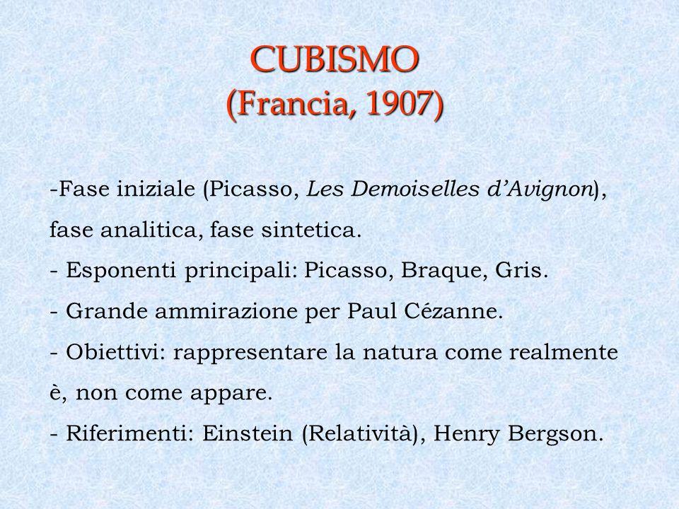 CUBISMO (Francia, 1907)