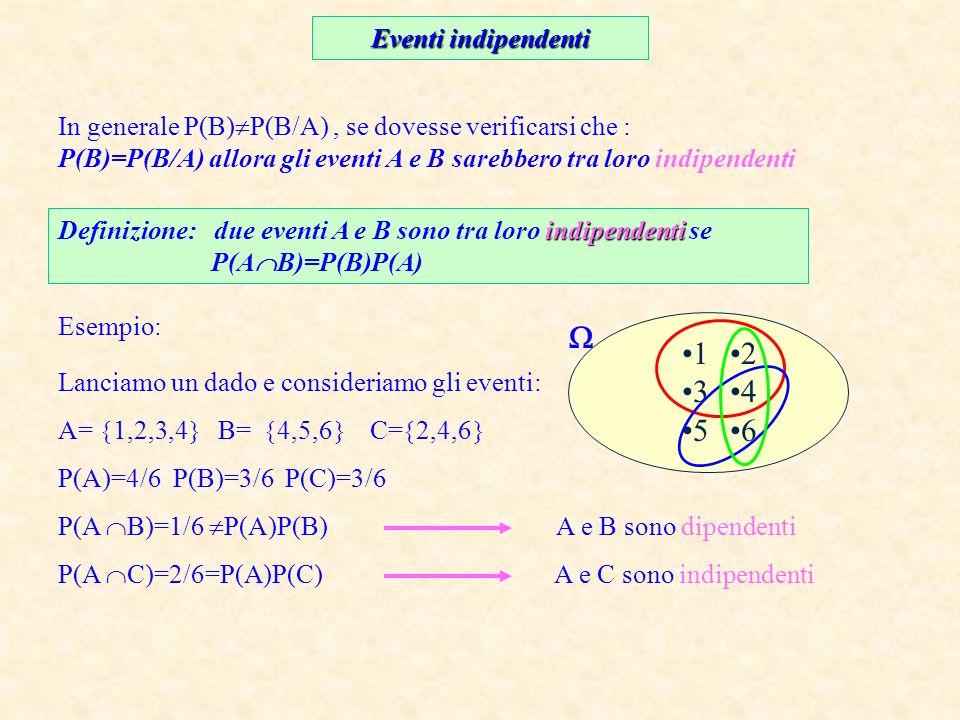 Eventi indipendenti In generale P(B)P(B/A) , se dovesse verificarsi che : P(B)=P(B/A) allora gli eventi A e B sarebbero tra loro indipendenti.