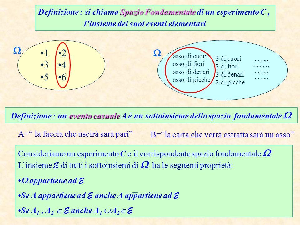 Definizione : si chiama Spazio Fondamentale di un esperimento C , l'insieme dei suoi eventi elementari