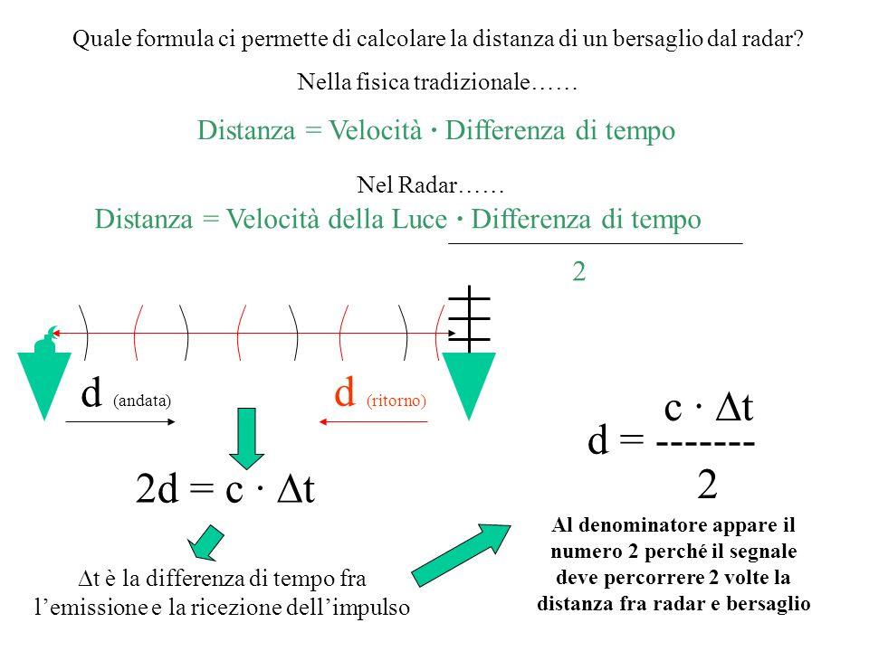 Nella fisica tradizionale……