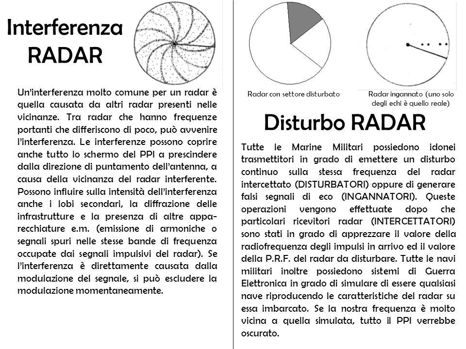 Interferenza RADAR Disturbo RADAR