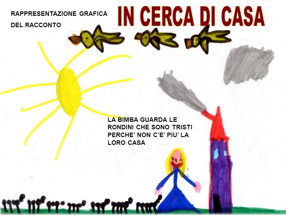 IN CERCA DI CASA RAPPRESENTAZIONE GRAFICA DEL RACCONTO