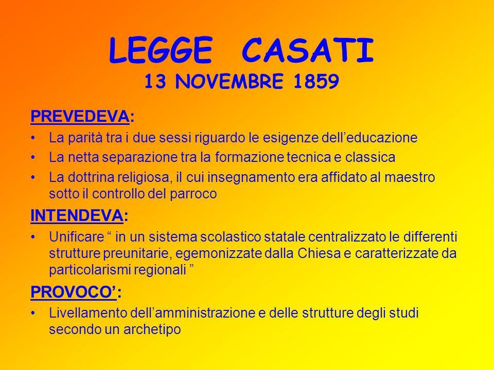 LEGGE CASATI 13 NOVEMBRE 1859 PREVEDEVA: INTENDEVA: PROVOCO':