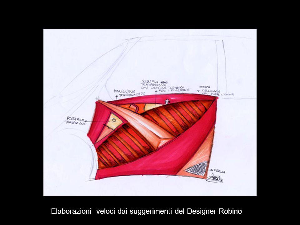 Elaborazioni veloci dai suggerimenti del Designer Robino