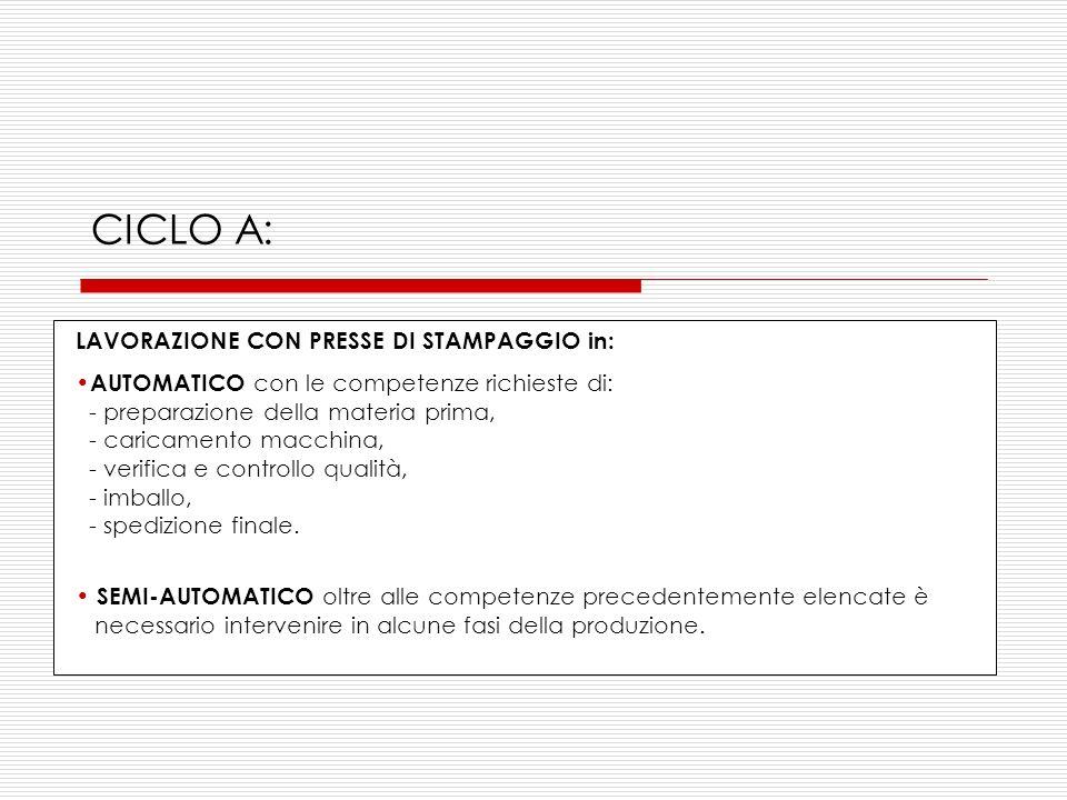 CICLO A: LAVORAZIONE CON PRESSE DI STAMPAGGIO in: