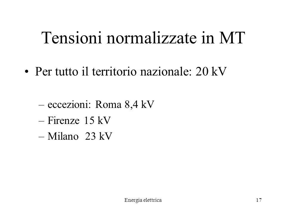 Tensioni normalizzate in MT