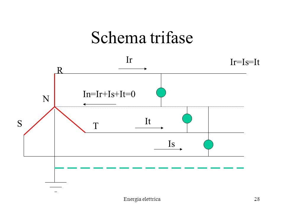 Schema trifase Ir Ir=Is=It R In=Ir+Is+It=0 N It S T Is