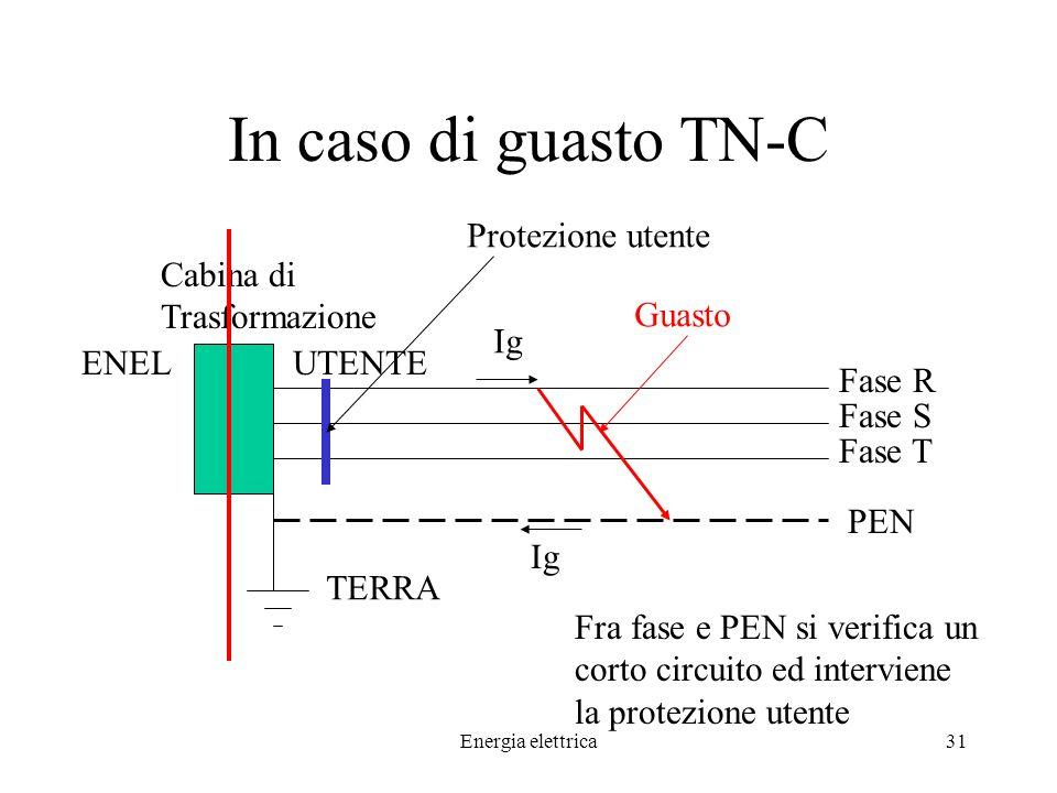 In caso di guasto TN-C Protezione utente Cabina di Trasformazione