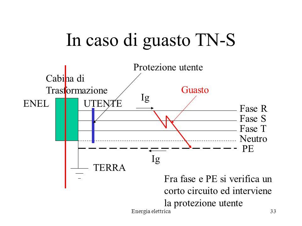 In caso di guasto TN-S Protezione utente Cabina di Trasformazione
