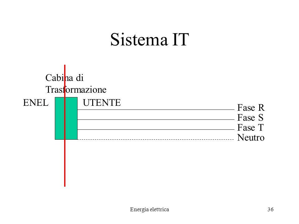 Sistema IT Cabina di Trasformazione ENEL UTENTE Fase R Fase S Fase T