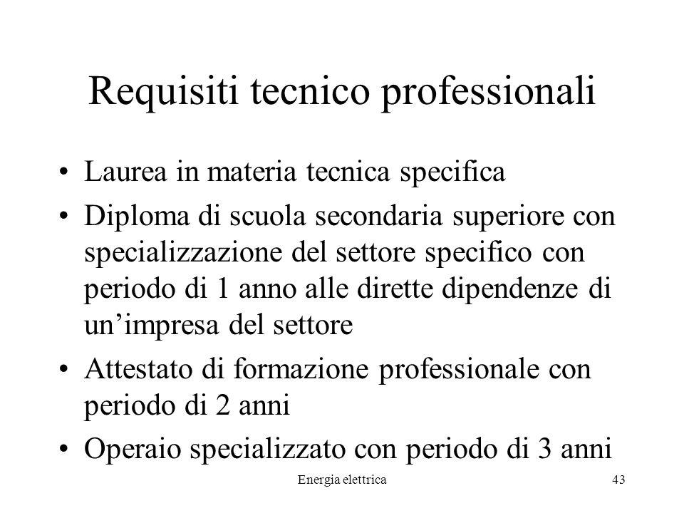 Requisiti tecnico professionali