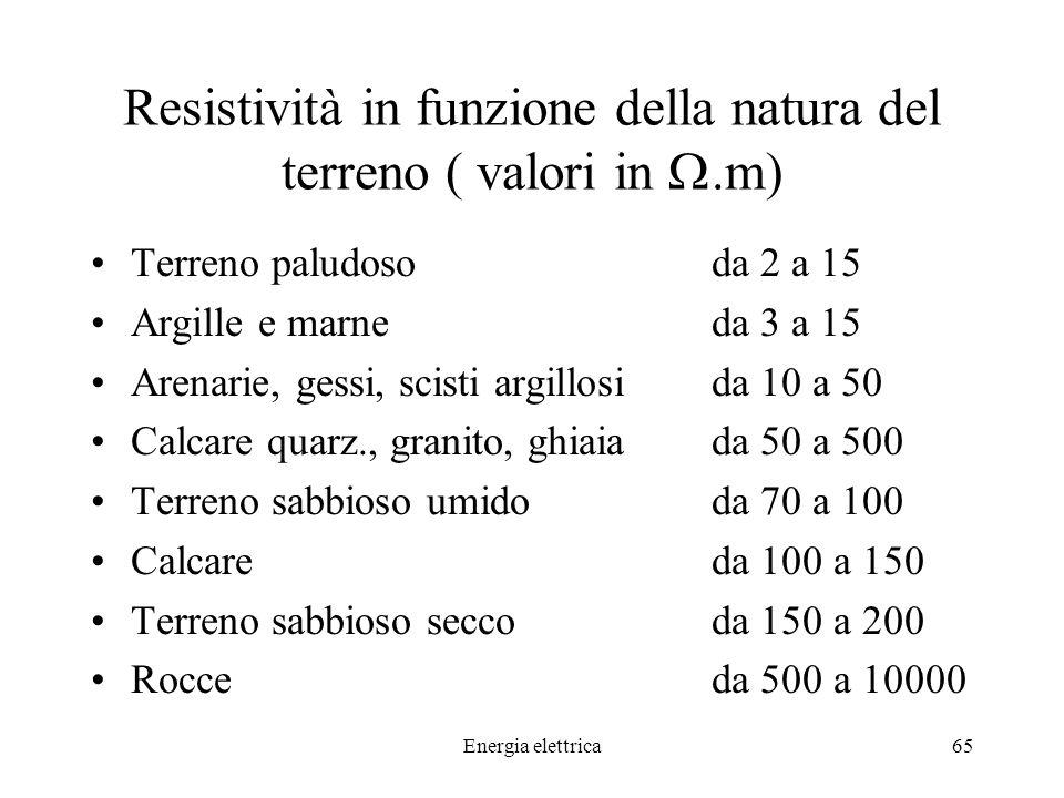 Resistività in funzione della natura del terreno ( valori in W.m)