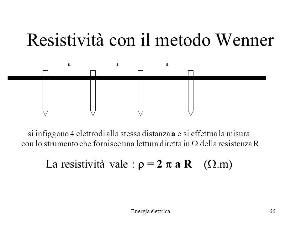 Resistività con il metodo Wenner