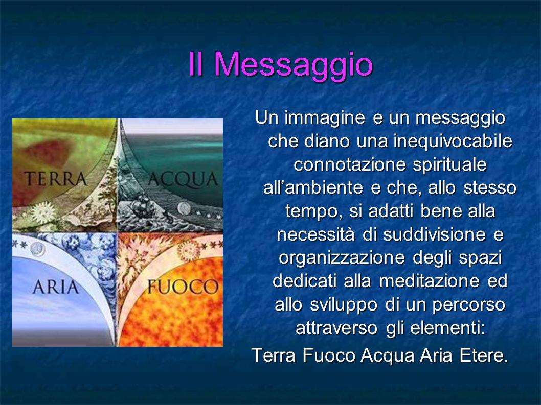 Terra Fuoco Acqua Aria Etere.