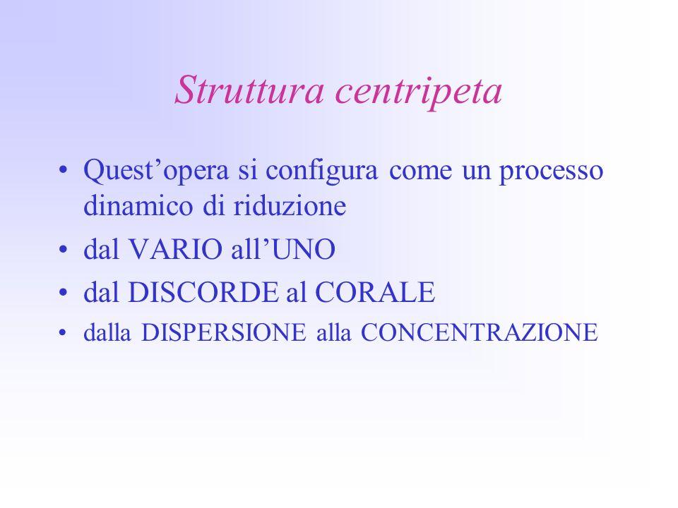 Struttura centripeta Quest'opera si configura come un processo dinamico di riduzione. dal VARIO all'UNO.