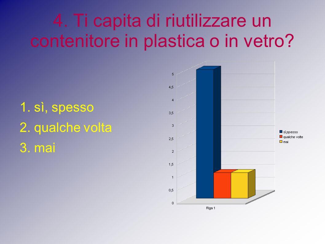4. Ti capita di riutilizzare un contenitore in plastica o in vetro