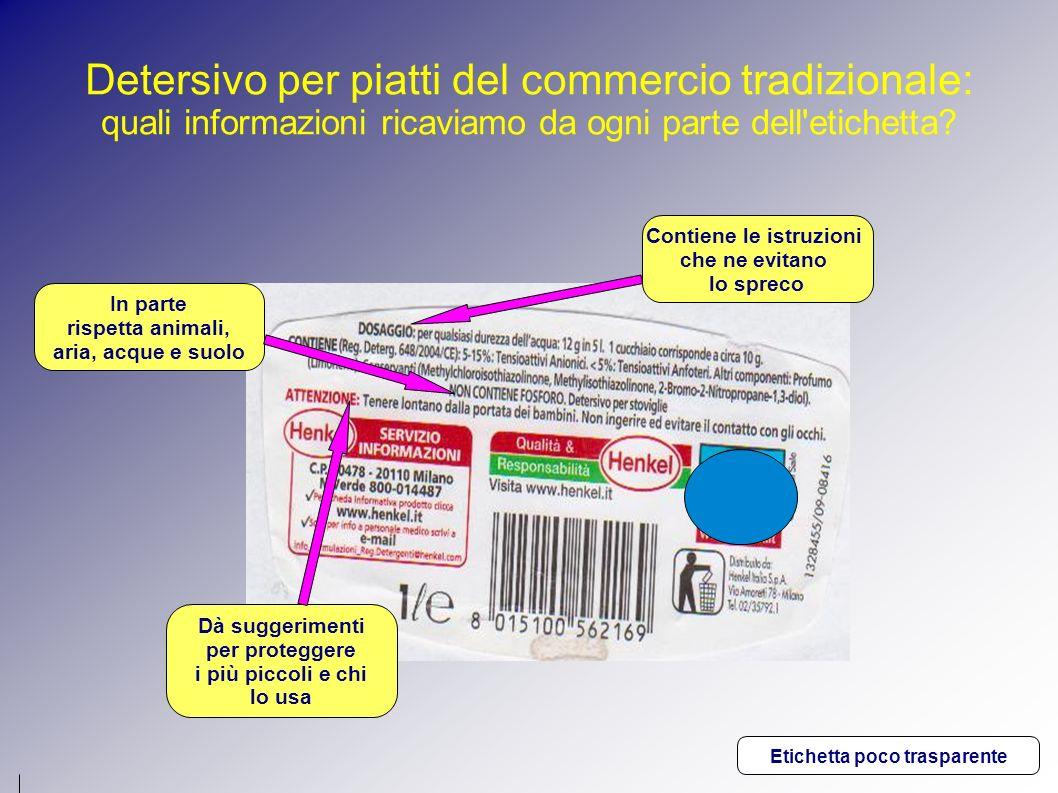 Contiene le istruzioni Etichetta poco trasparente