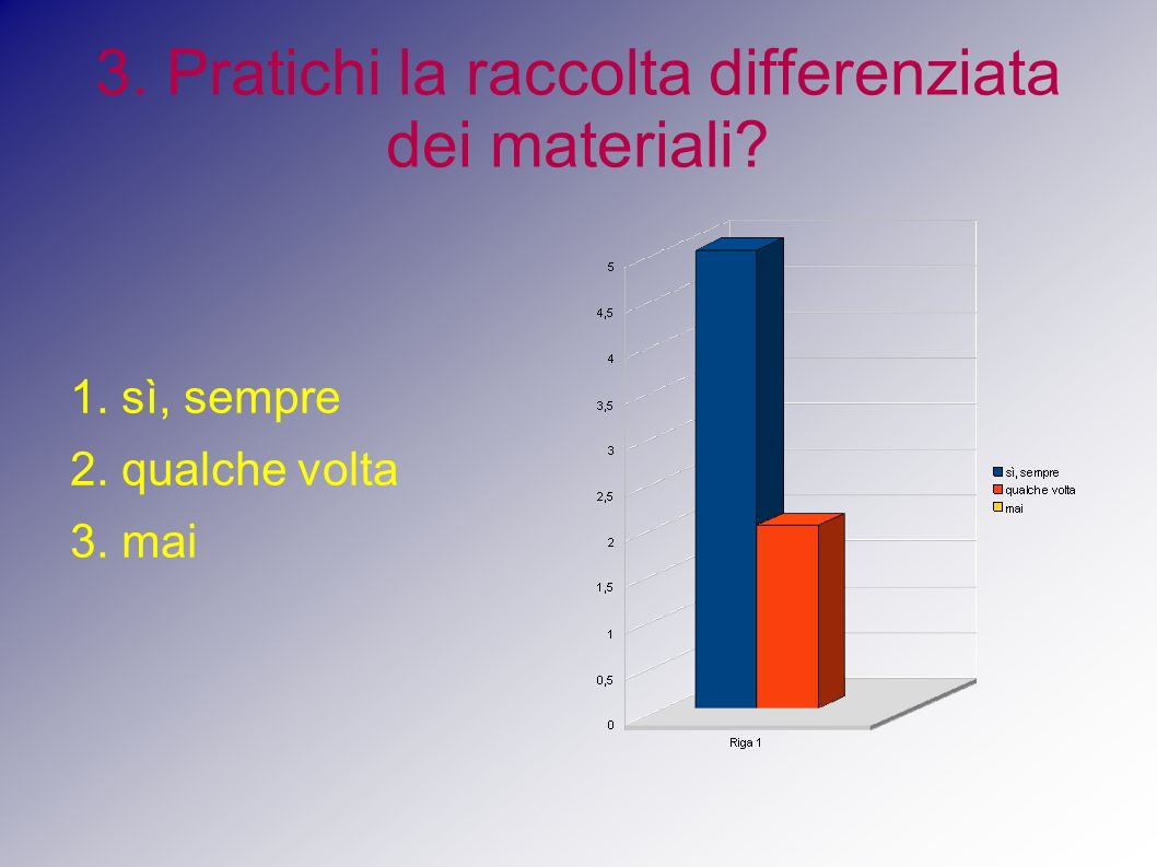 3. Pratichi la raccolta differenziata dei materiali