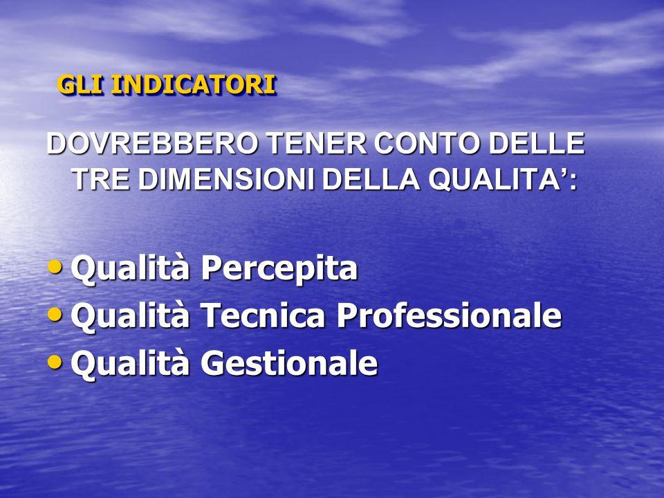 Qualità Tecnica Professionale Qualità Gestionale