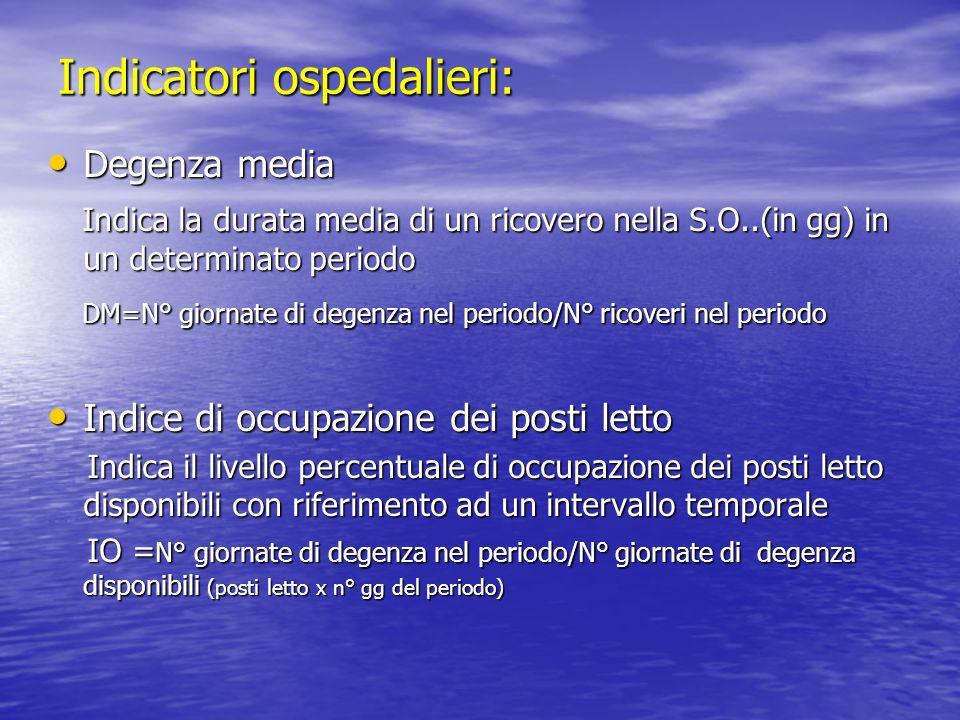 Indicatori ospedalieri: