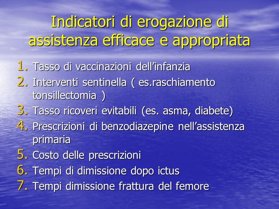 Indicatori di erogazione di assistenza efficace e appropriata