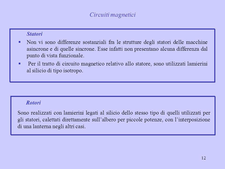 Circuiti magnetici Statori