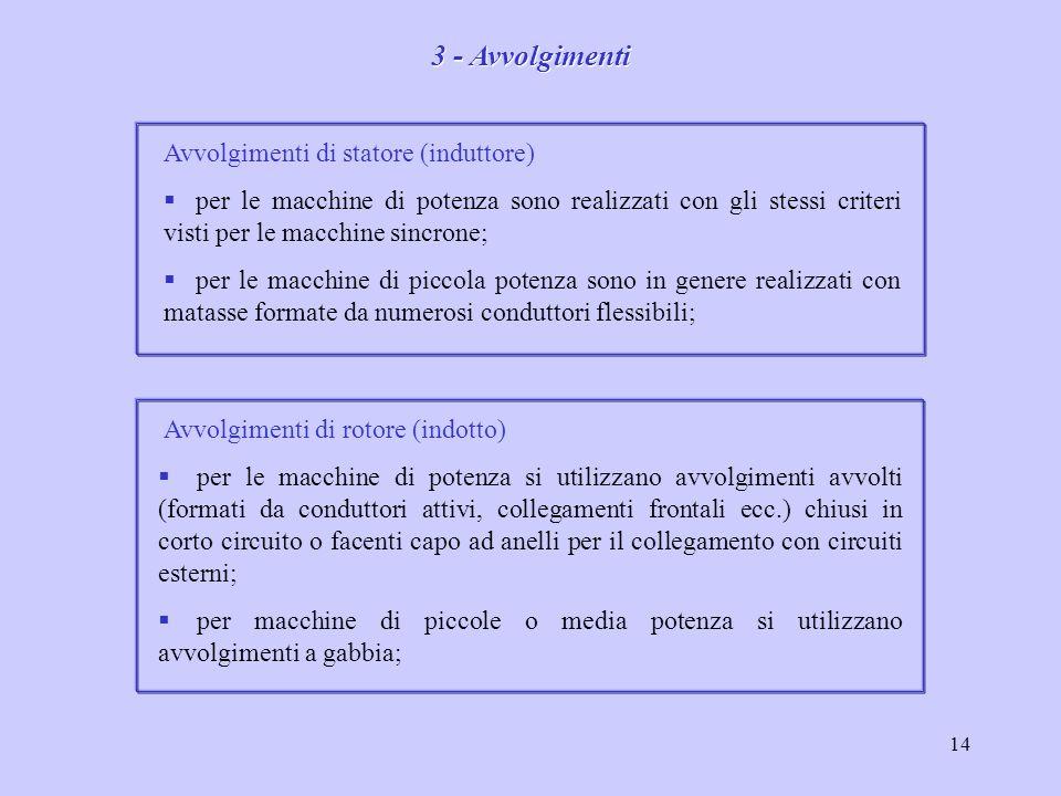 3 - Avvolgimenti Avvolgimenti di statore (induttore)