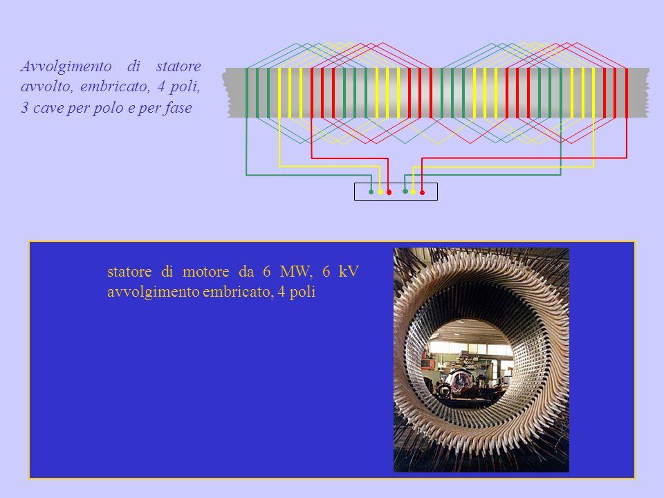 Avvolgimento di statore avvolto, embricato, 4 poli, 3 cave per polo e per fase