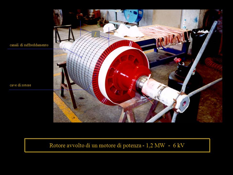 Rotore avvolto di un motore di potenza - 1,2 MW - 6 kV