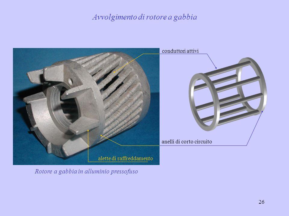 Avvolgimento di rotore a gabbia