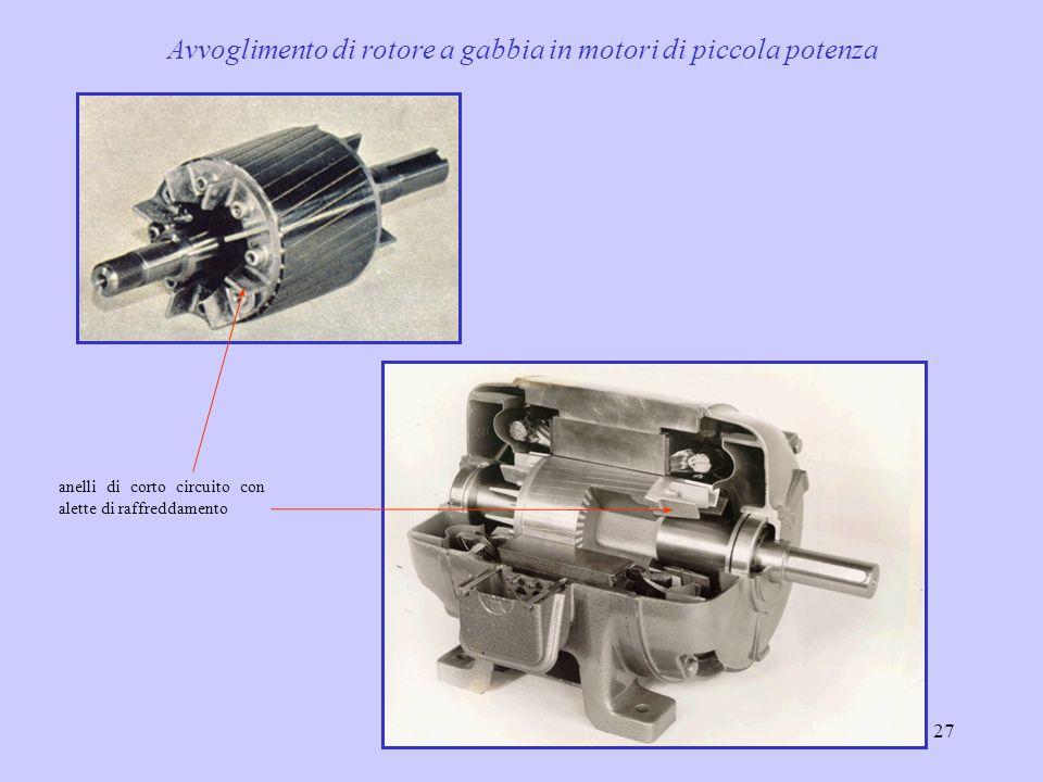 Avvoglimento di rotore a gabbia in motori di piccola potenza