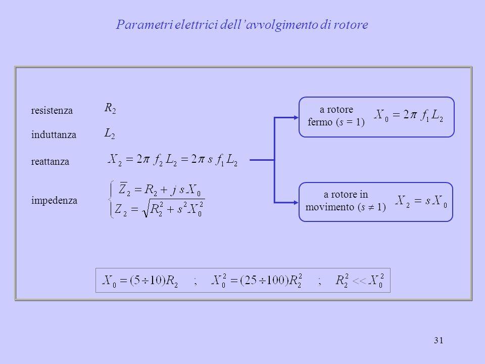 Parametri elettrici dell'avvolgimento di rotore
