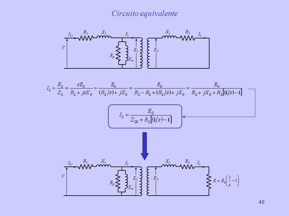 Circuito equivalente R1 R2 Rp X1 X2 Xm E1 E2 V I1t I1 I2 R1 R2 Rp X1