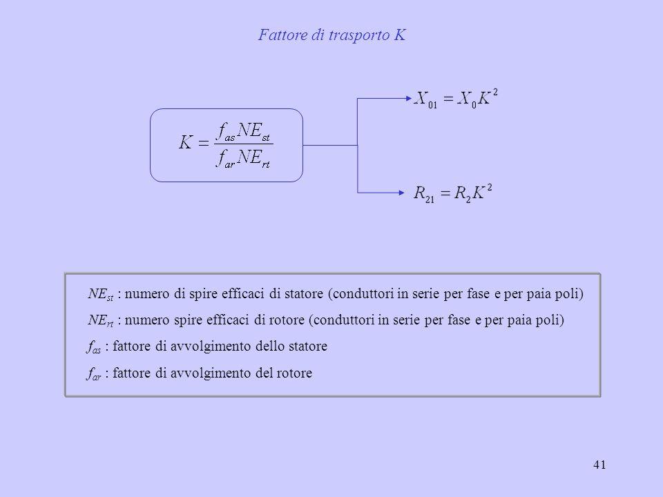 Fattore di trasporto K NEst : numero di spire efficaci di statore (conduttori in serie per fase e per paia poli)